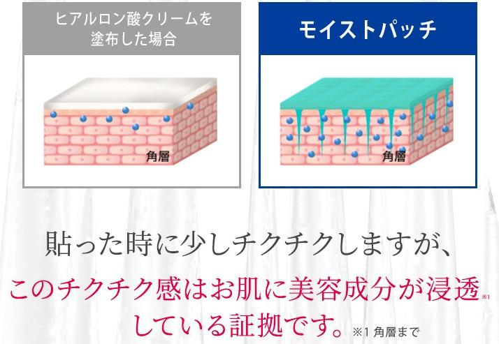 シロバリモイストパッチは美容針で肌に直接美容成分を浸透している証拠