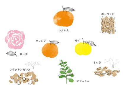 草花木果/多機能ジェルクリーム 副作用