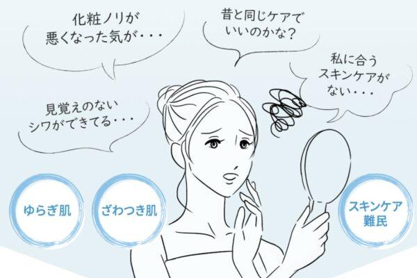 アルケミー化粧水と美容液 口コミ
