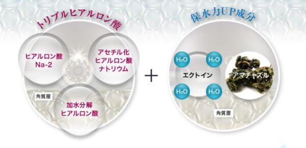 3種類のヒアルロン酸